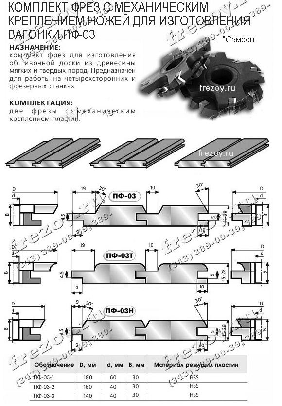 Набор фрез для изготовления вагонки с